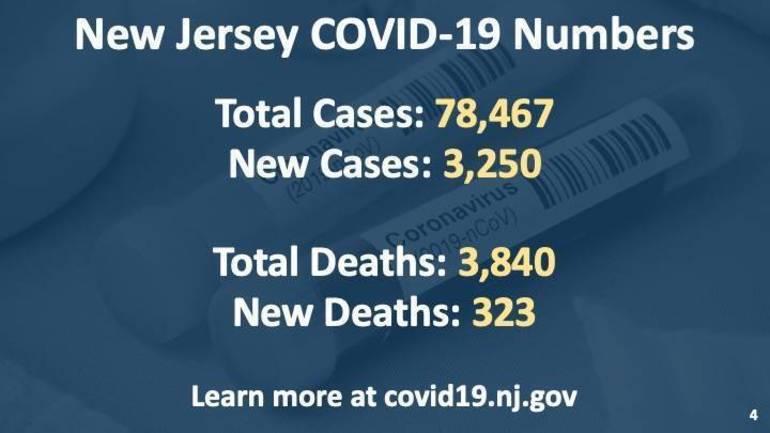coronaviruspositives-deaths4-17-20.jpg