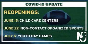 Carousel image 51b053ff04d532bf1441 coronaviruschildcare sports campsopenings5 29 20