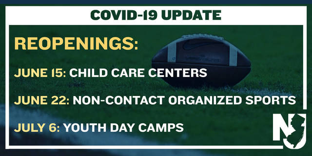 Top story 51b053ff04d532bf1441 coronaviruschildcare sports campsopenings5 29 20
