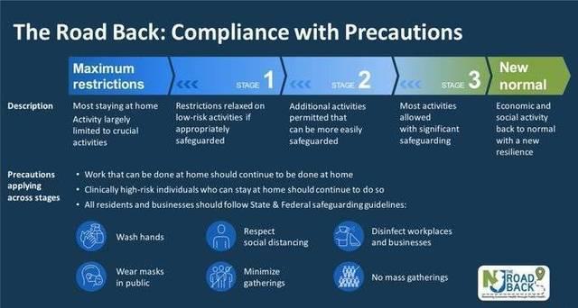 Top story 71dd54f92b30c746be5d compliance chart 6 1 20