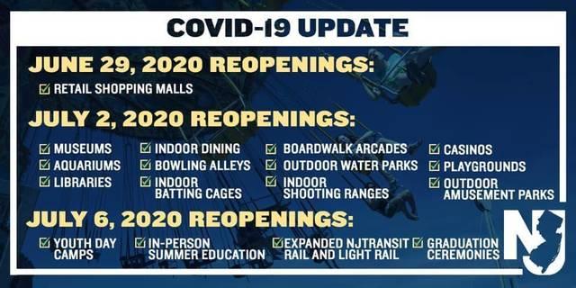 Top story 971d2d0cc2cfc6e21838 coronavirusmalls julyreopenings6 29 20