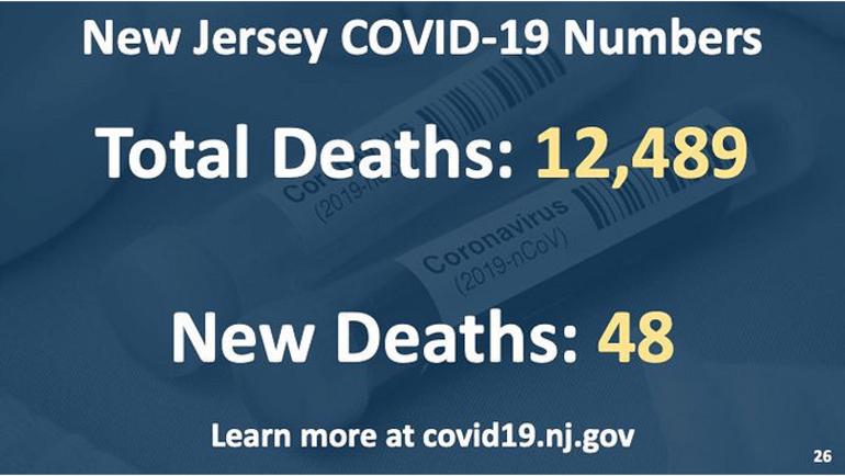 Deaths 6-12-20.png