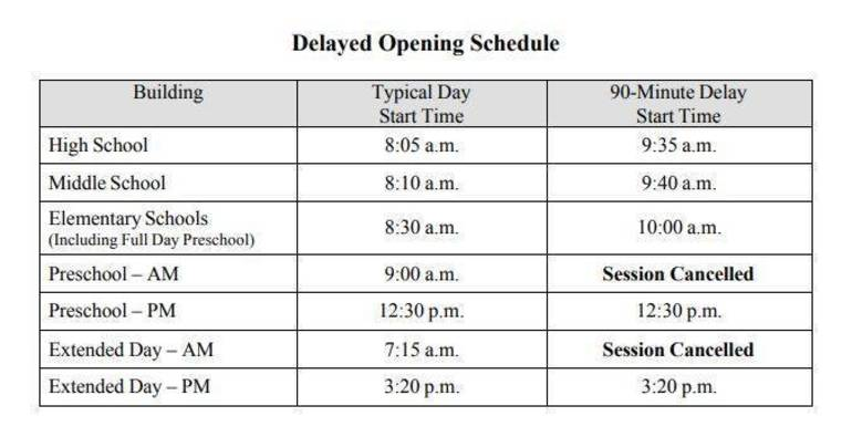 delayed opening 2019 2020.JPG