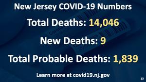 Carousel image c182ac01c569cc77555d deaths 812