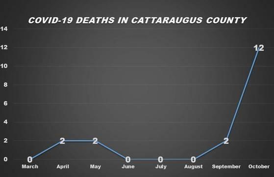 Top story 37adf5bb3cb53d870d2b deaths 16