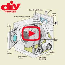 Carousel image c569010860b024fef0ba diy dryer400