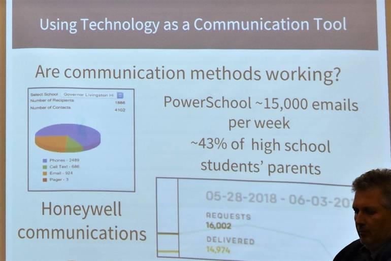 Technology & Berkeley Heights Schools 6