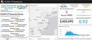 Carousel image c4eba7bc1d897107bdb3 edit 3 nj state dashboard for thurs august 13 2020 from gov twitter feed