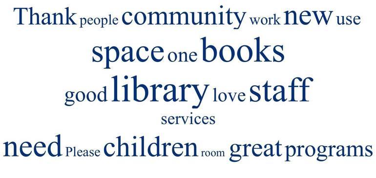 Berkeley Heights Library Word Cloud 2