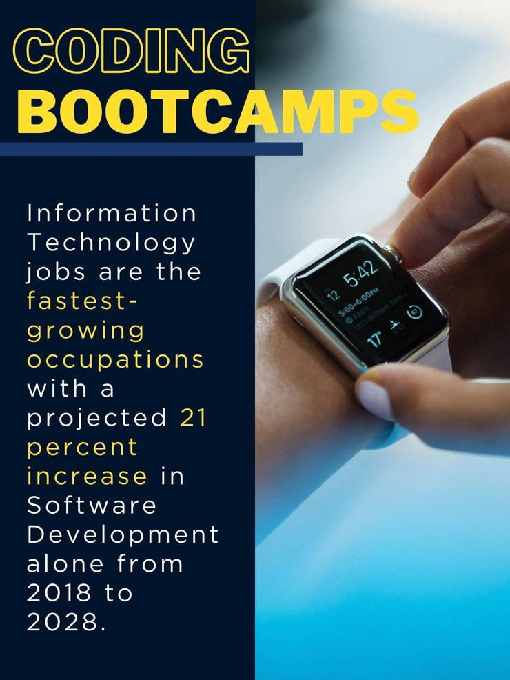 Brookdale Community College Brings Software Development Bootcamps to New Jersey