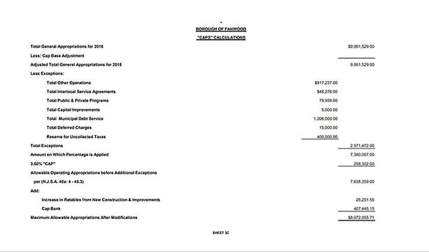 Top story ffe902393731825e5bd1 fanwood municipal budget