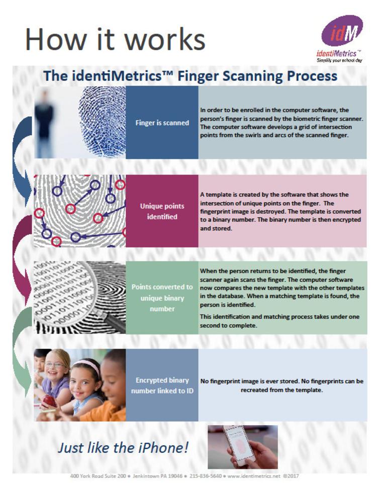 finger scan 1.png