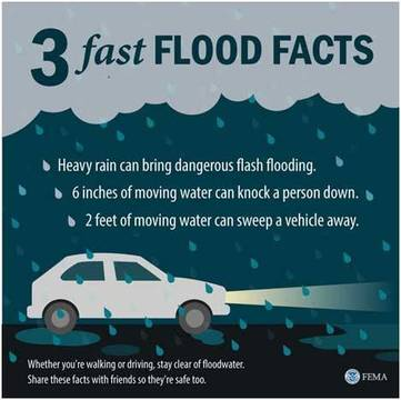 Top story 6380413a7c8e3706d7dd floodfacts