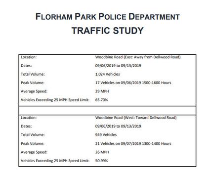 Top story a1655ed3c0cf20721e3a florham park traffic study