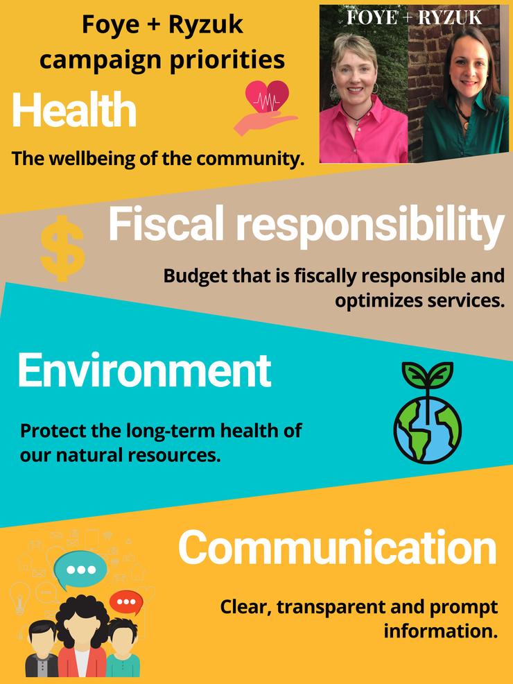 Foye Ryzuk Campaign priorities