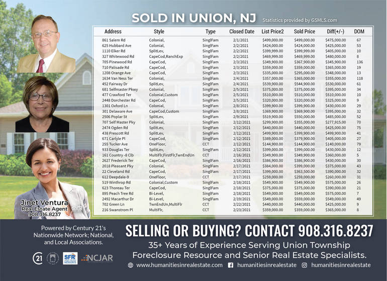 Real Estate Union New Jersey