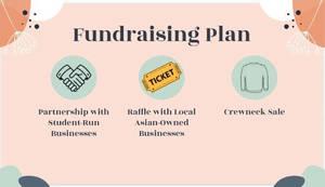 Carousel image ede46c1539333ba14be8 fundraising plan