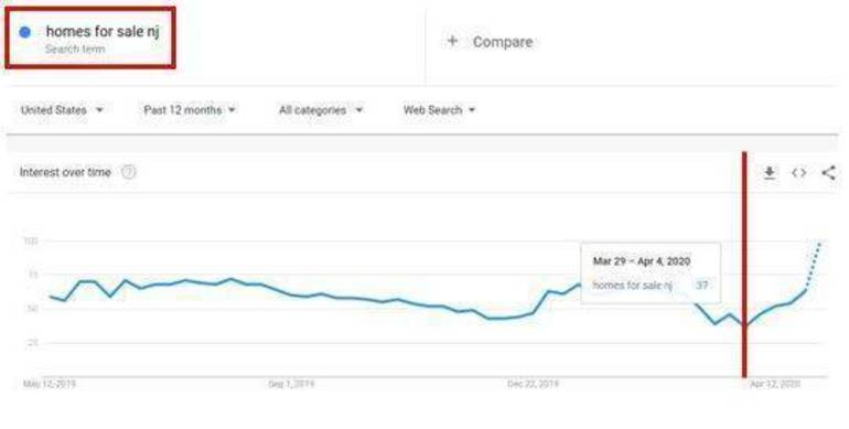 Google Trends.JPG