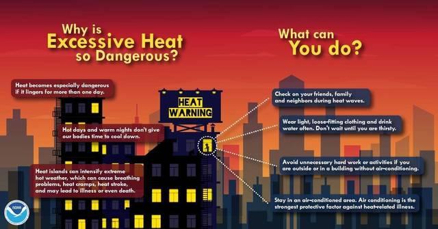 Top story eccd8d29436a1ba0b3ff heat advisory