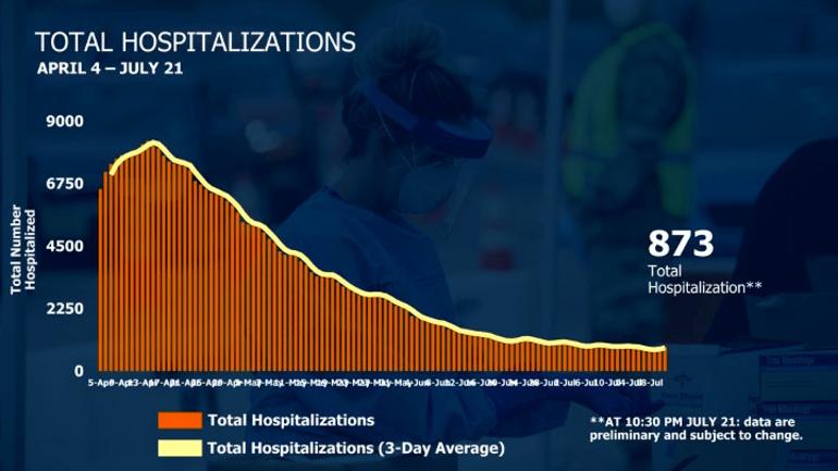Hospitals 722.png