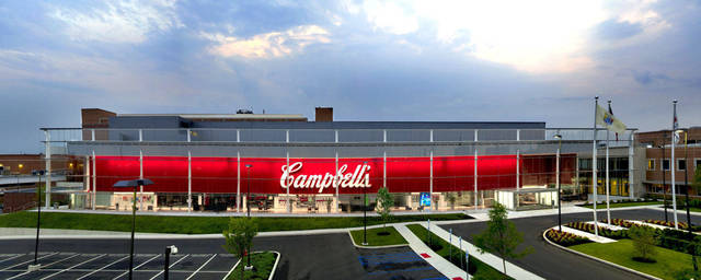 Top story 07195444c7d691316183 http www.campbellsoupcompany.com wp content uploads sites 3 2015 03 aboutus header21 e1522961502419