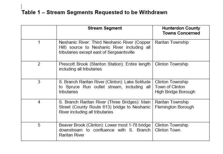 hunterdon freeholders streams c-1 .jpg