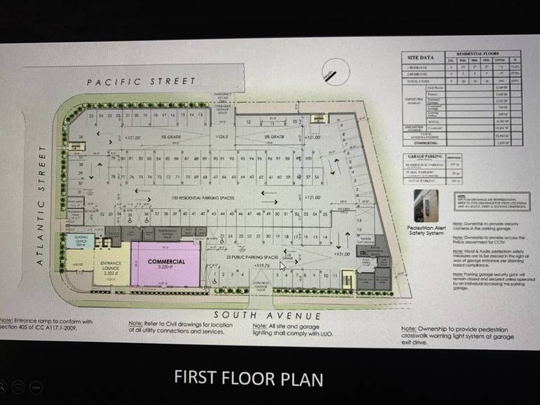 Plainfield Planning Board Moves 1222 South Ave Project at Site of Former Fig Tree Forward