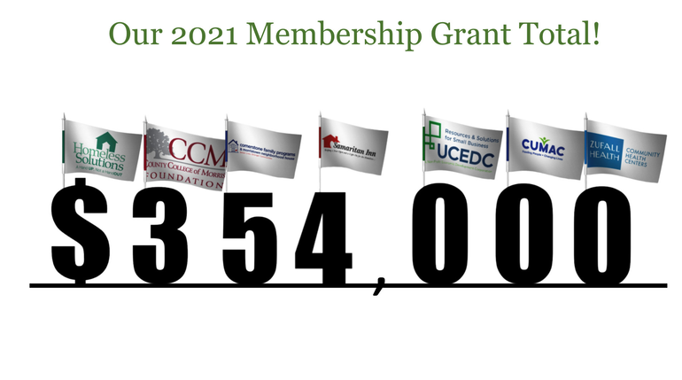 'The Most Grant Money Ever'  Impact 100 Garden State Announces 2021 Membership Results