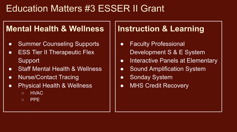 The Morris School District Announces Its Plan for the ESSER II Grant