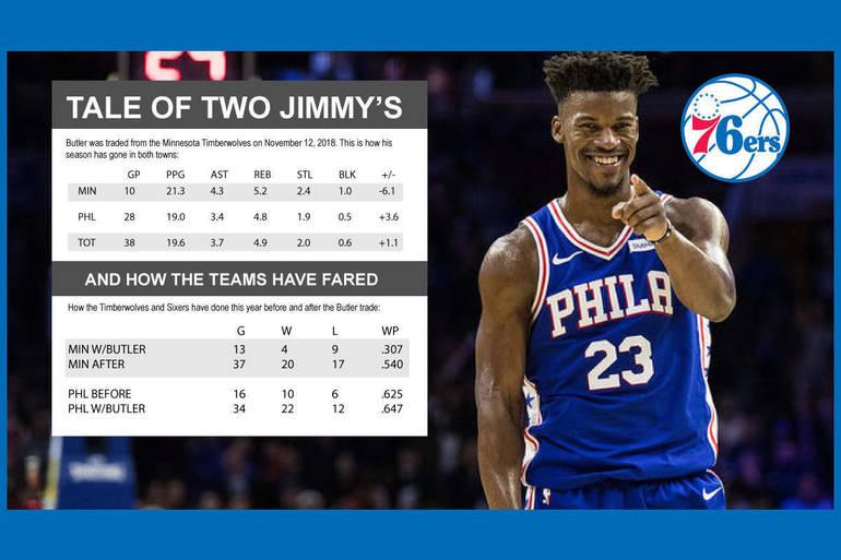 Jimmy-Butler-art.jpg