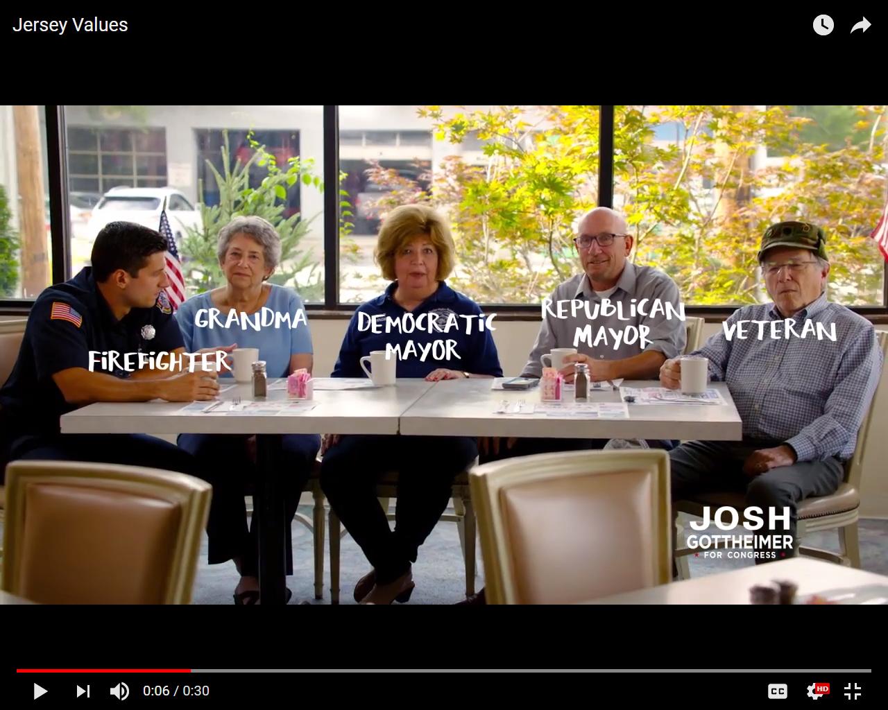 Josh Jersey Values.png