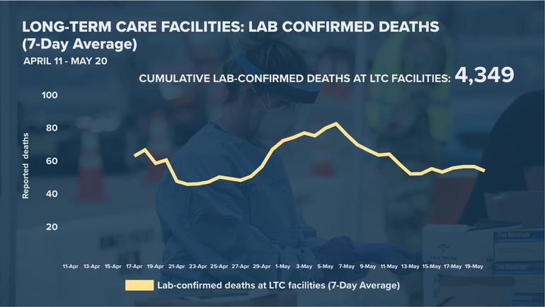 LT  deaths 05-20-20.png