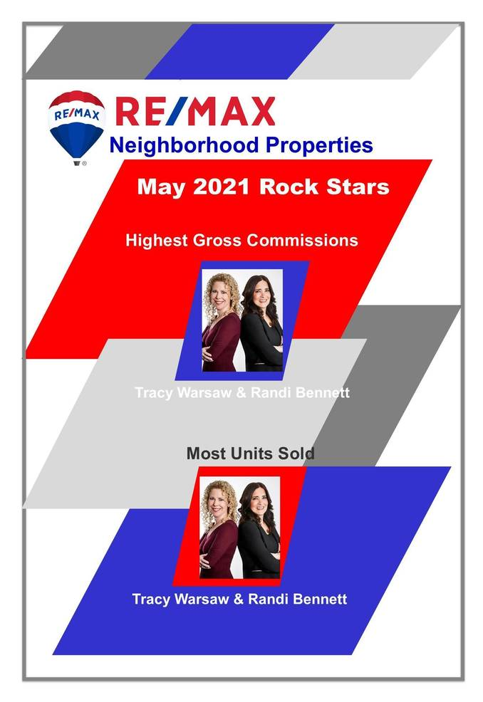 RE/MAX Neighborhood Properties Rock Star Agents of the Month - May