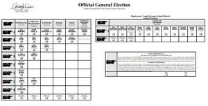 Carousel_image_1b721452a6bdb356477b_maplewood_ballot