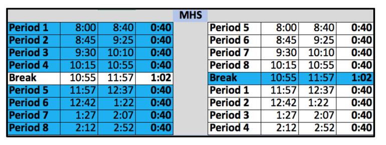 MHS Hybrid Schedule.png