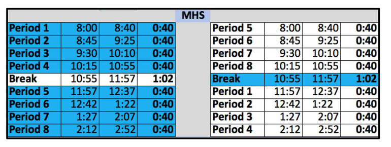 MHS Hybrid Schedule.png