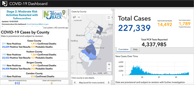 NJ Covid dashboard for Saturday October 24 2020 1994 new cases.png