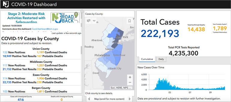NJ COvid dashboard from Tuesday October 20 2020.png