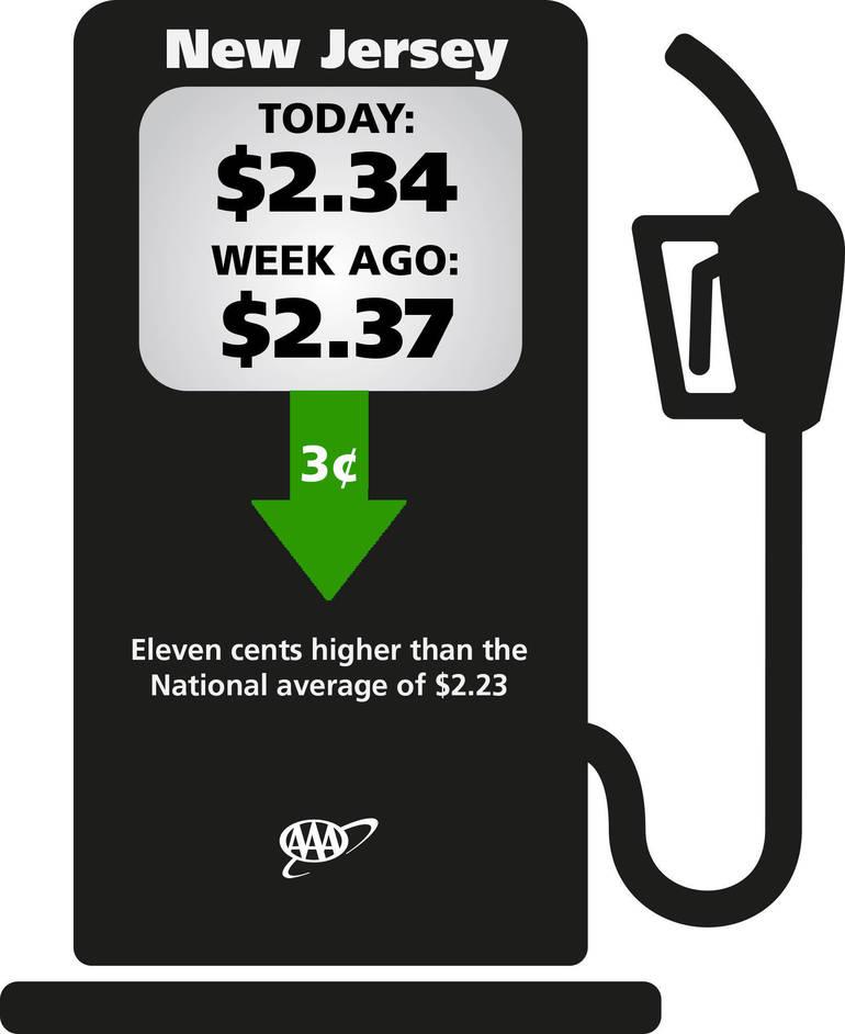 NJ Average Gas Price_1-7-19.jpg