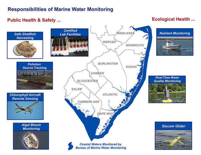 NJDEP Water Monitoring.jpg