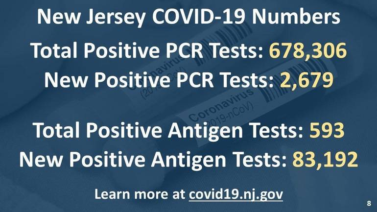 NJ COVID 19 numbers slide from Gov Murphy for Friday February 19 2021.jpg