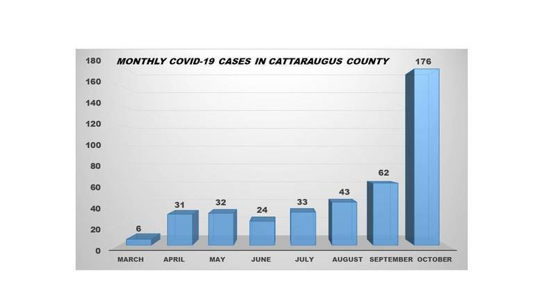 october cases.jpg
