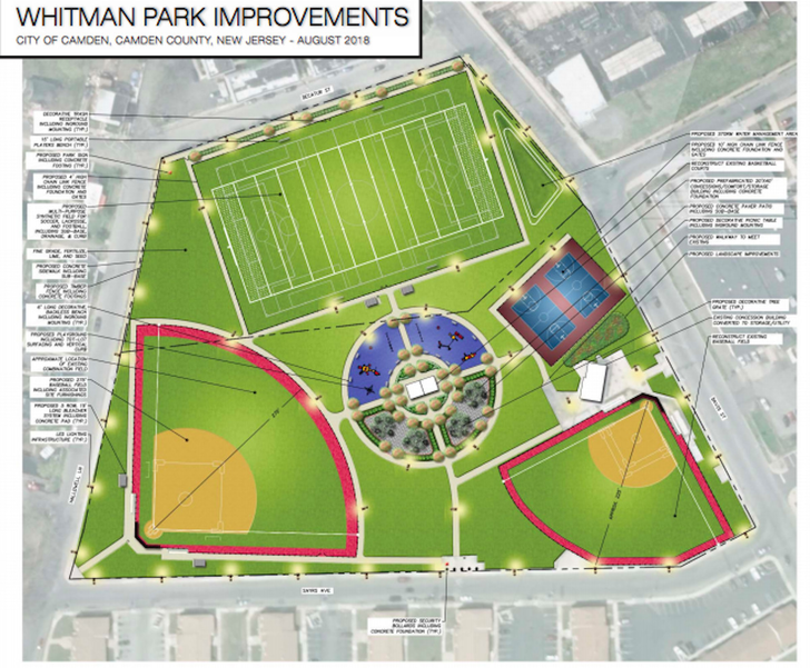 Camden Residents Can Expect More Than 100 Acres of New, Renovated Parkland by 2021