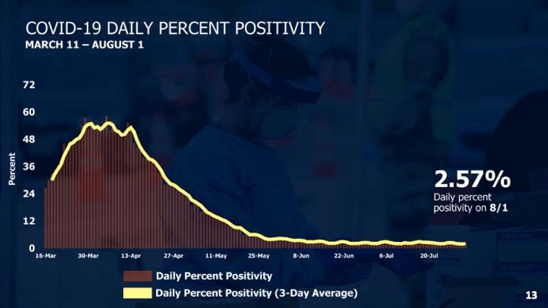 Positivity 85.png