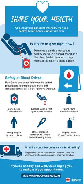 Top story 625d3d9483fb3b5ca16c precautions infographic