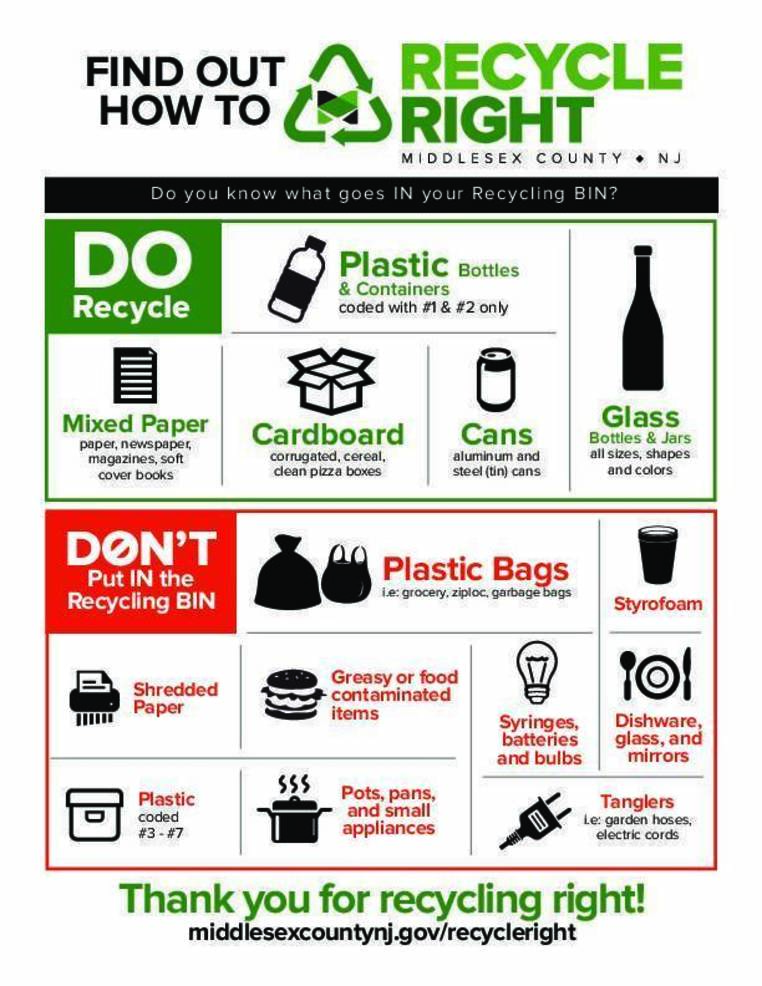 Recycle Right Infographic Flyer_HIRES.jpg