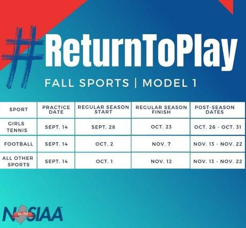 "NJSIAA Announces ""Return to Play"" Guidelines for Fall High School Sports 