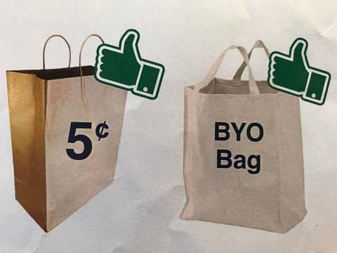 Top story 6ea061d3722dbcc03b42 reusablebagpaperbagphoto