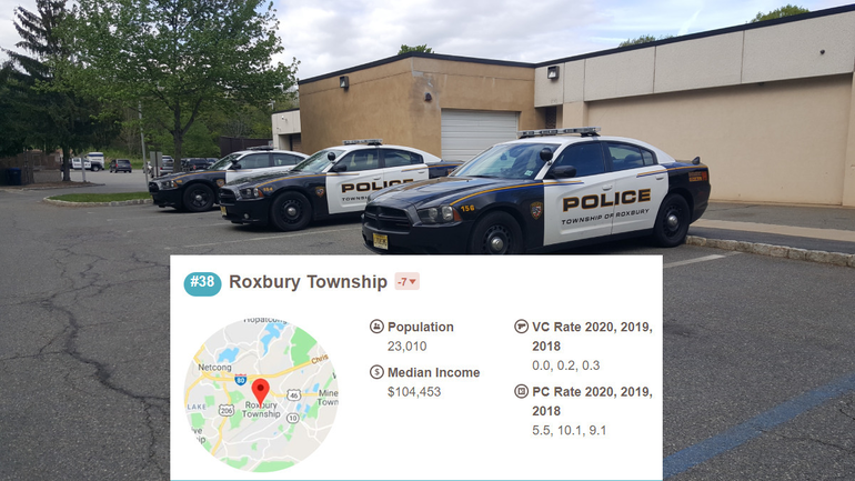 roxbury crime.png