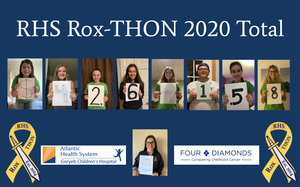Rox-THON 2020 Total